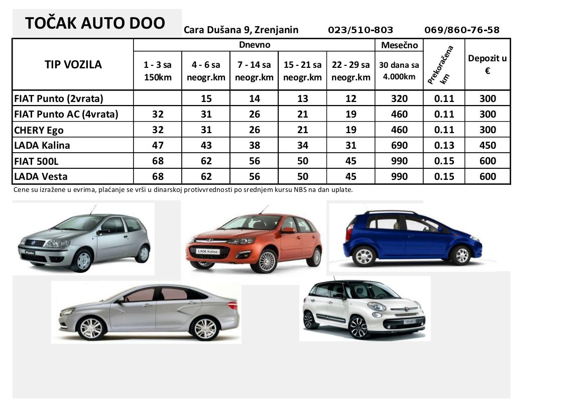 Rent a Car cenovnik - Rent a Car price list